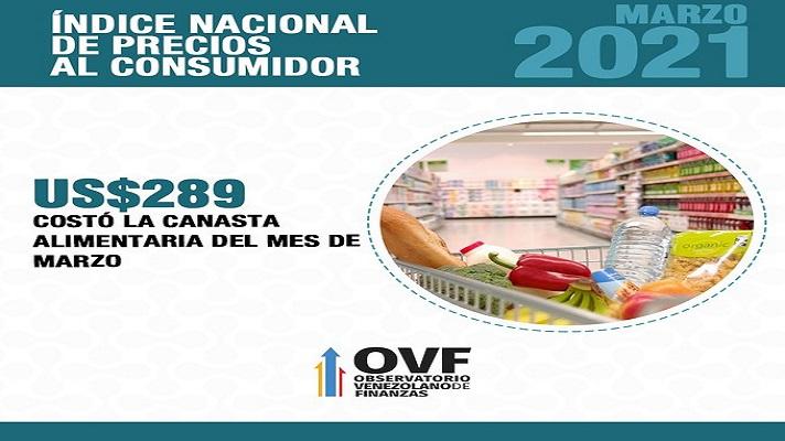 A medida que transcurren los meses, el costo de la canasta alimentaria se hace imposible de pagar para millones de Venezolanos. En marzo, el precio de esa canasta se ubico en 289,92 dólares, según informó el Observatorio Venezolano Finanzas.
