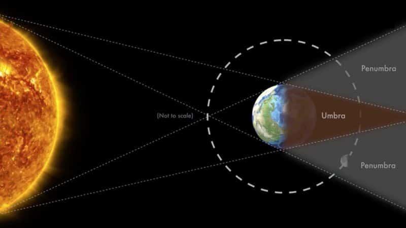 Primer eclipse de luna de 2021 este 26 de mayo